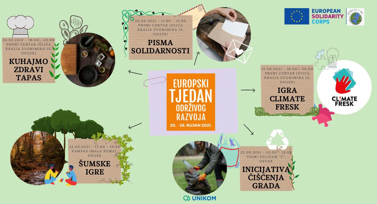 Obilježi s nama Europski tjedan održivog razvoja