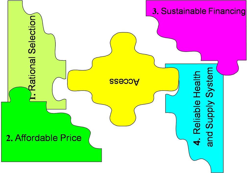 Prijavi stručni rad na temu održivog financiranja i osvoji novčanu nagradu
