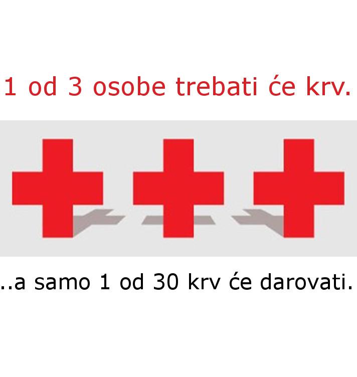 14. lipnja - Svjetski dan darivatelja krvi